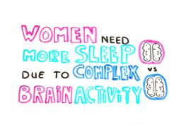 Women Need More Sleep due to complex brain activity